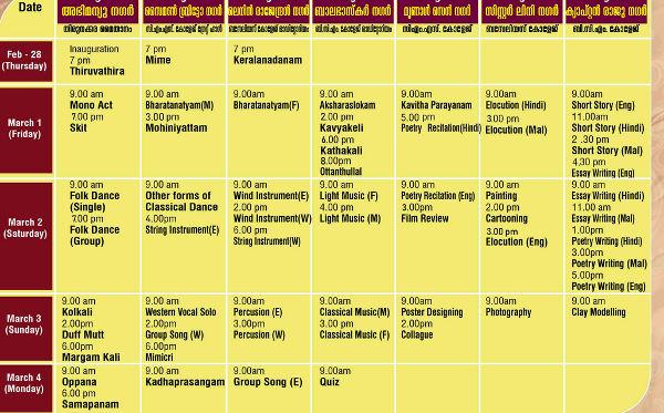 Kalolsavam Schedule